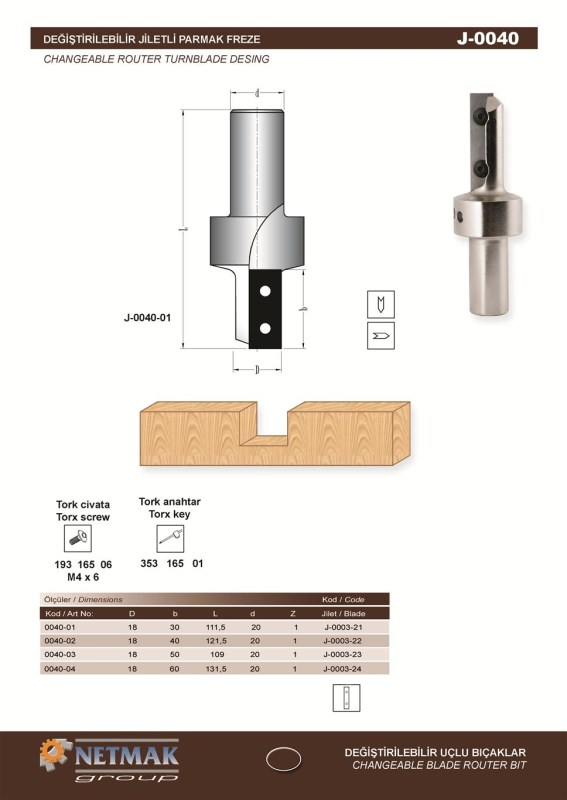 J-0040 Changeable Router Turnblade