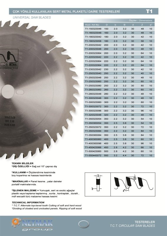 T1 Universal Saw Blades