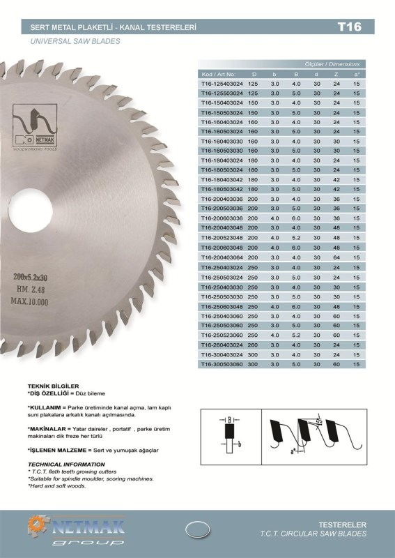 T16 Universal Saw Blades