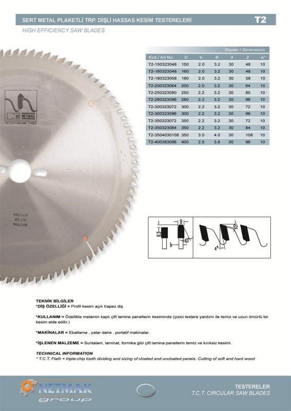 T2 High Efficiency Saw Blades