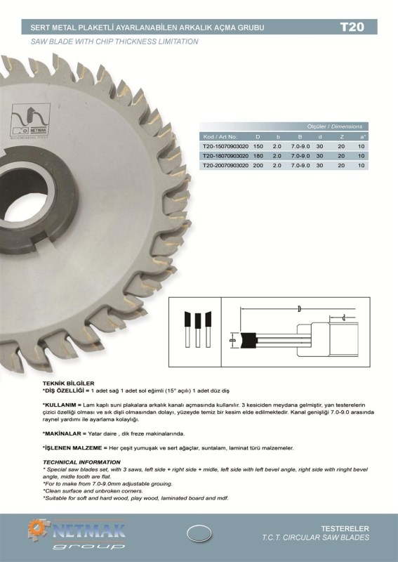 T20 Saw Blade With Chip Thickness Limitation