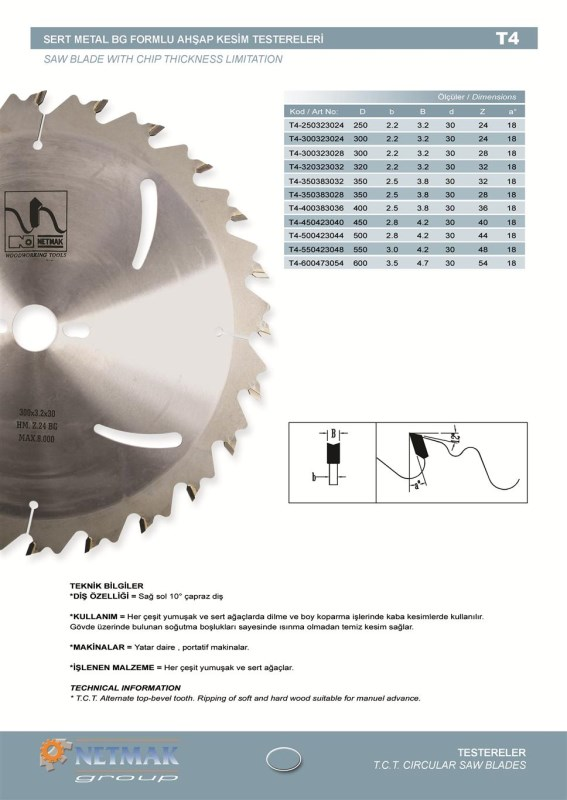 T4 Saw Blade With Chip Thickness Limitation