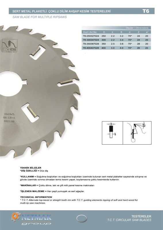 T6 Saw Blade For Multiple Ripsaws