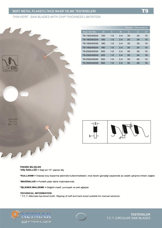 T9 Thin Kerf,Saw Blades With Chip Thickness Limitation